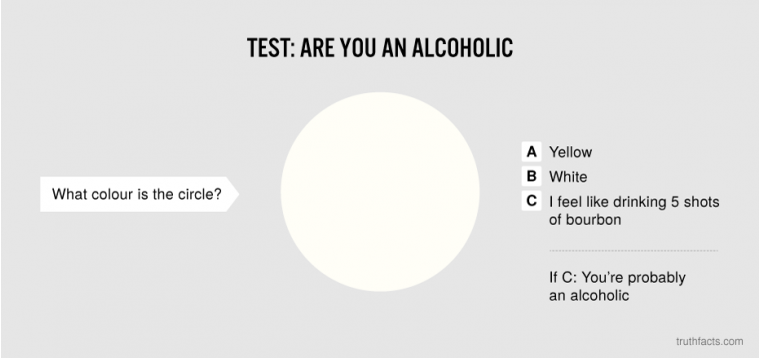 Test: Are you an alcoholic