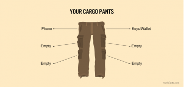 Your cargo pants