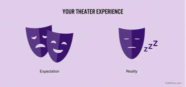 Your theater experience
