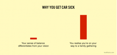 Why you get car sick