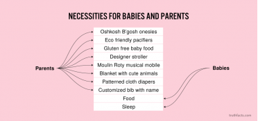Necessities for babies and parents