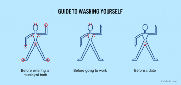 Guide to washing yourself