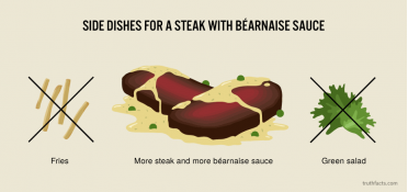 Side dishes for a steak with béarnaise sauce