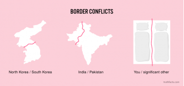 Border conflicts
