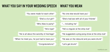 The wedding speech