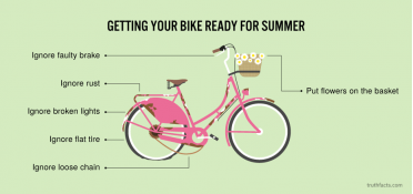 Getting your bike ready for summer