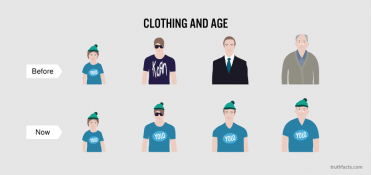 Clothing and age