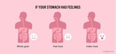 If your stomach had feelings
