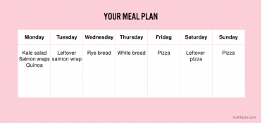 Your meal plan
