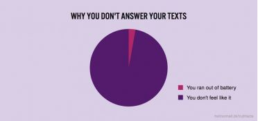 Why you don't answer your texts