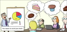Why you should avoid using pie charts