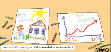 Normal kid's drawing vs. Kid whose dad is an accountant
